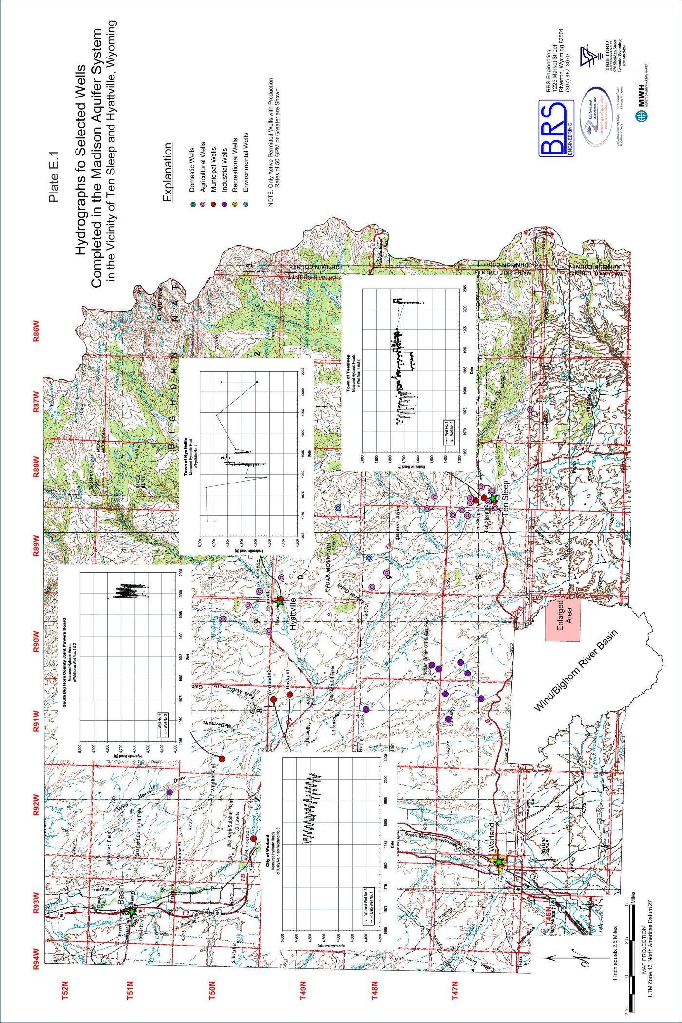 Wyoming State Water Plan WindBighorn River Basin Plan